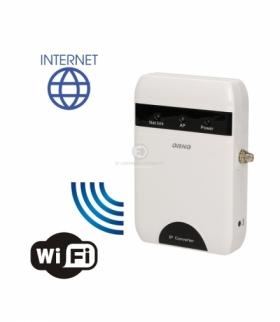 Bramka IP do zestawów wideodomofonowych
