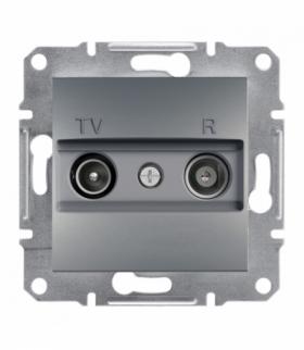 Asfora Gniazdo RTV końcowe (1dB) bez ramki stal Schneider EPH3300162