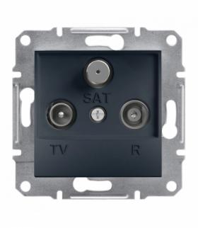 Asfora Gniazdo RTV-SAT końcowe (1dB) bez ramki antracyt Schneider EPH3500171