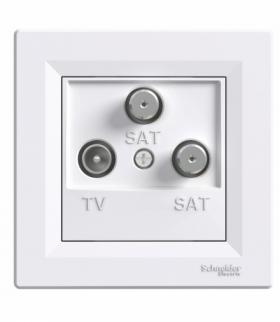 Asfora Gniazdo TV-SAT-SAT końcowe (1dB) biały Schneider EPH3600121