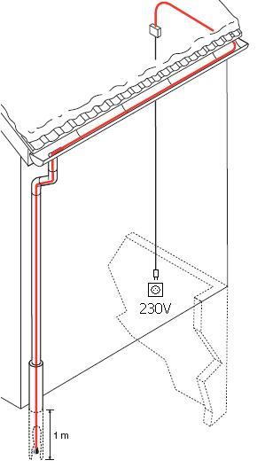 Bezpośrednie lub pośrednie podłączenie do instalacji 230V. Ponieważ jest to przewód samorgulujący, w okresie zimowym wystarczy połączyć przewód grzejny ze standardowym przewodem przyłączeniowym 230V wykorzystując zestaw połączeniowy ZPDS-2 lub puszkę rozgałęźną.